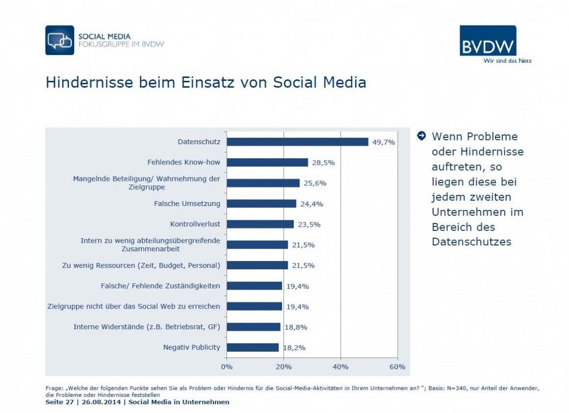 Bundesverband-Digitale-Wirtschaft-(BVDW) 02